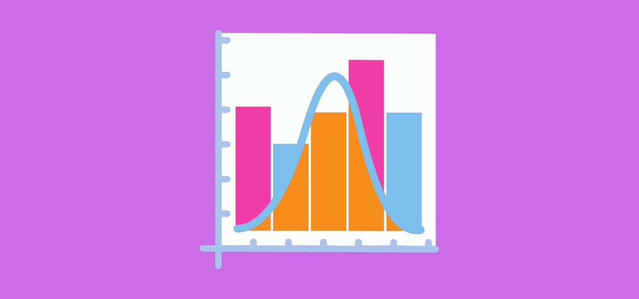 Graf som viser meglerkostnader ved boligsalg